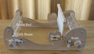 Labeled Loom
