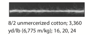 8/2 unmercerized cotton from sett chart